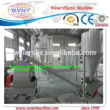 wood sawdust hammer mill/dryer/drying machine/chipper