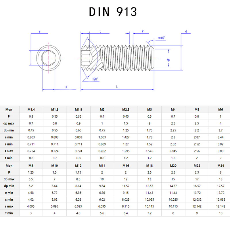 Stainless Steel Set Screw Size