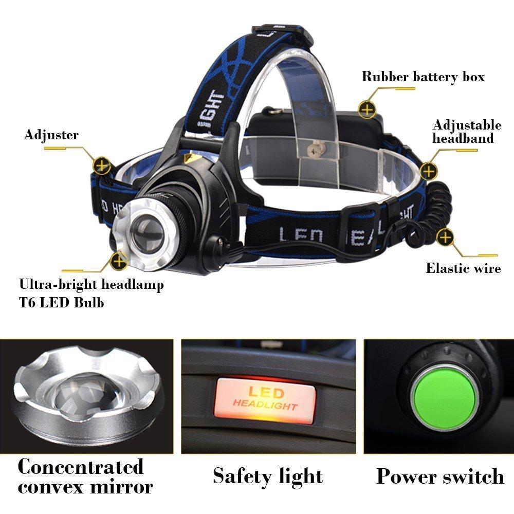 Focusable Led Headlamp