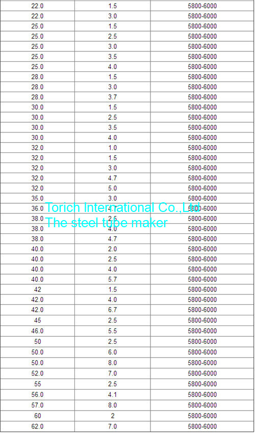 size chart precision steel tubing