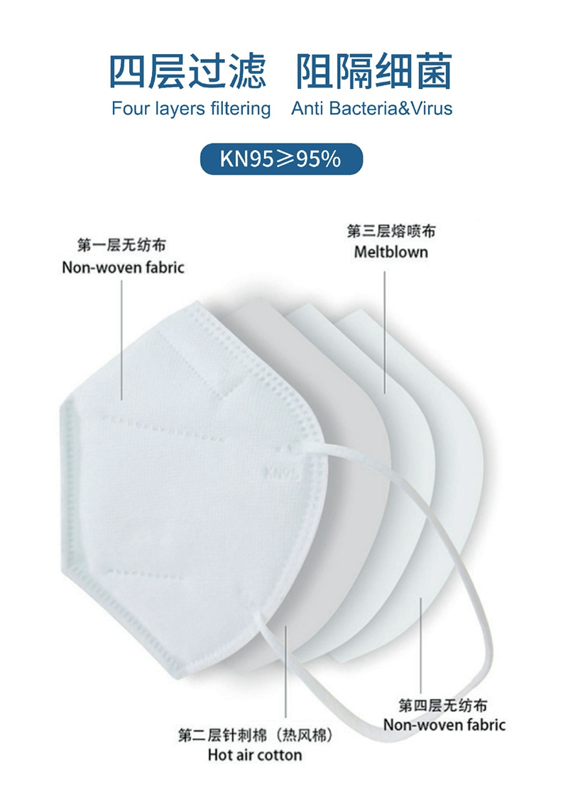 Head-mounted KN95 protective mask