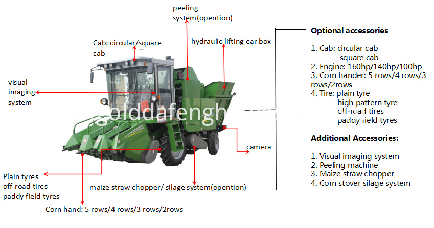 3 rows corn harvester details 2