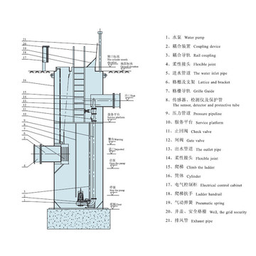 Liancheng Integrated Smart Pump Station