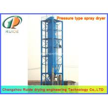 spray dryer atomizer