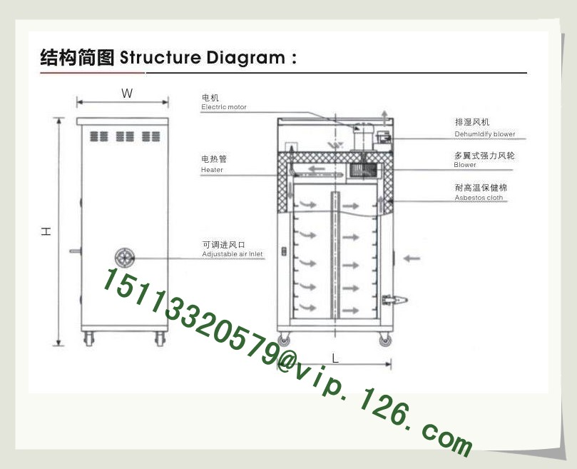 Tray Cabinet Dryer Structure Diagram