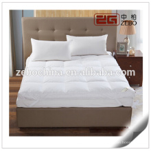Waterproof Hospital Mattress Protector Manufacturer in China