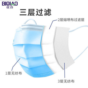 Disposable Medical Safety Protection Face Mask