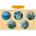 Pompe à perfusion jetable bon marché en Chine