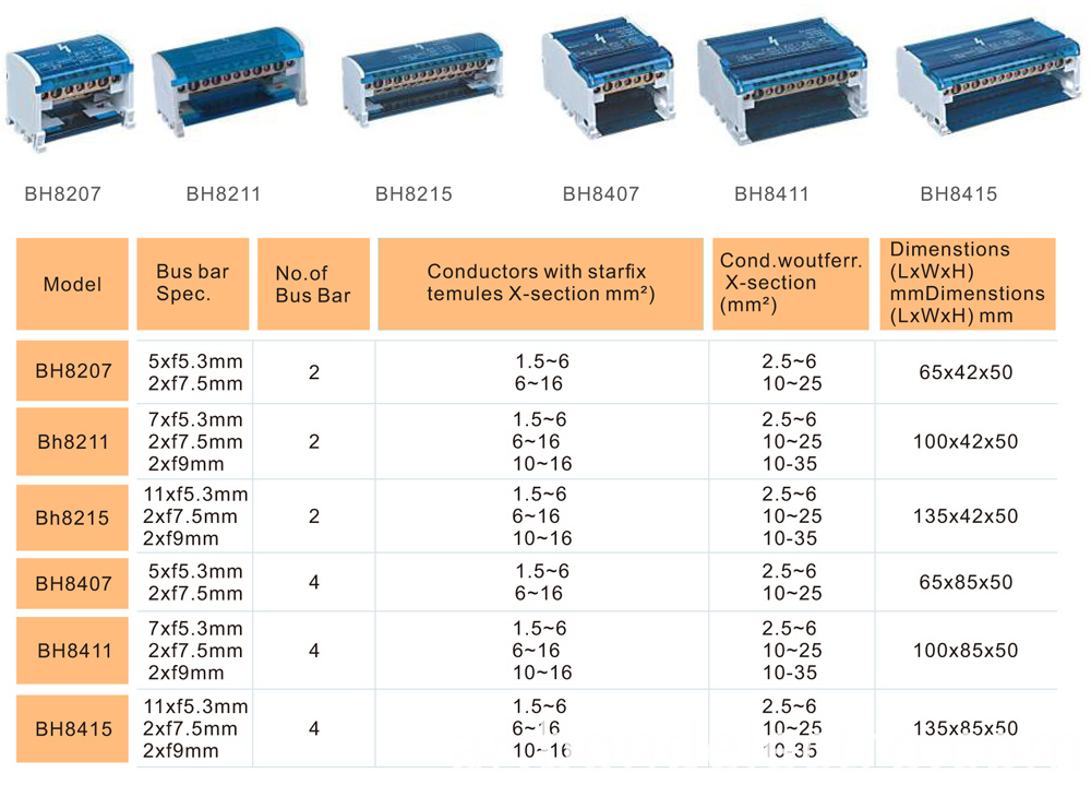 Application of BH series Terminal Connector Boxes