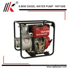 Günstige Diesel-Generator-Dieselmotor angetriebene Wasserpumpe für Bewässerung Preis