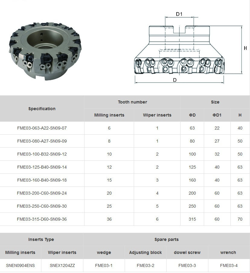 Indexable CBN Surface Milling Cutter FME03