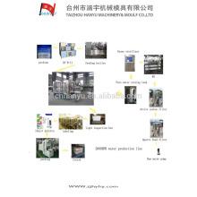 Wasser- und Saftproduktionslinie