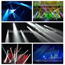 2015 GuangZhou platinum 5r beam