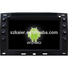 Glonass / GPS Android 4.4 Spiegel-Link TPMS DVR Auto zentrale Multimedia für Renault Megane mit GPS / Bluetooth / TV / 3G