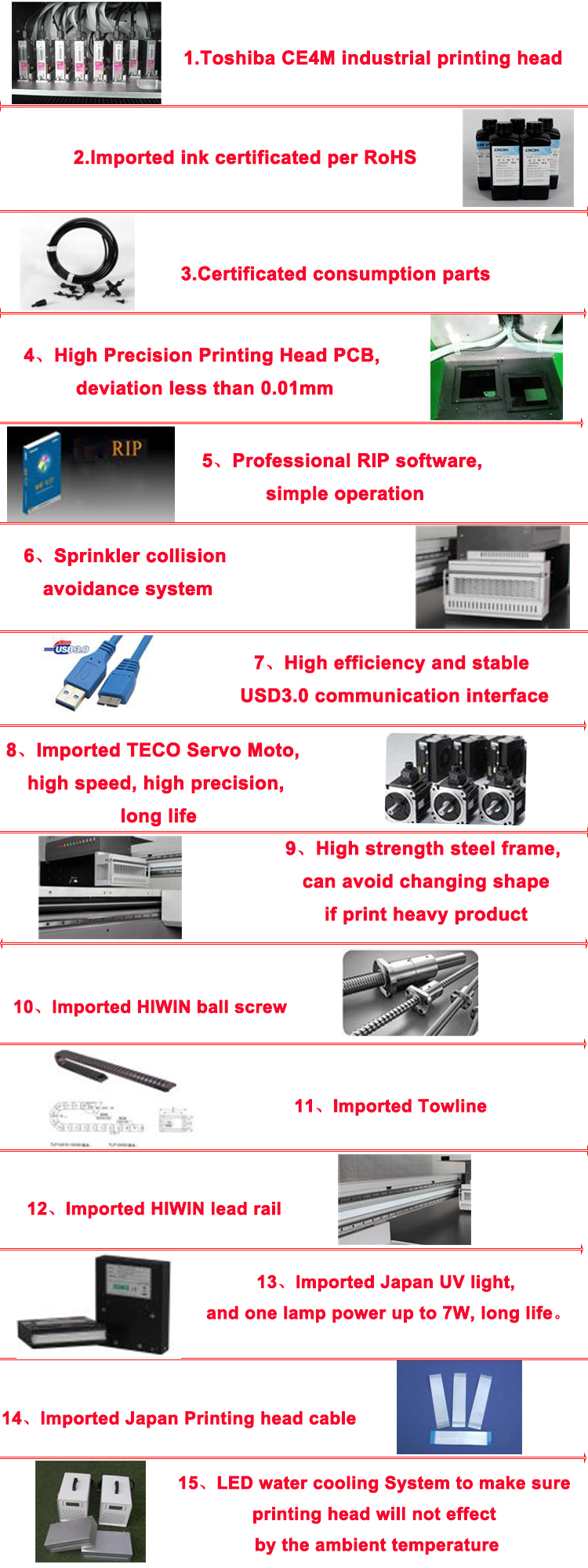 Hae 2030 Uv Printer Details