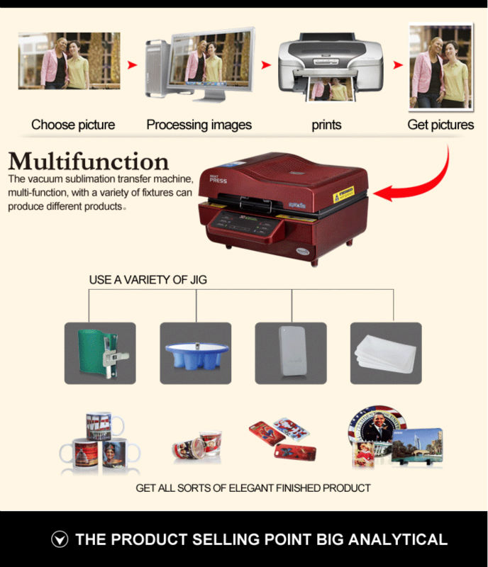 FREESUB Sublimation Machine Create Your Own Heat Press Phone Case