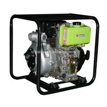 Pompe à eau diesel ou à essence