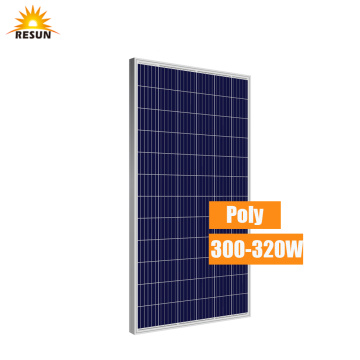 Painéis solares de 340W poly 72cells na América do Sul