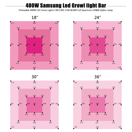 High PAR LED Grow Light 400w Alumiunm Bar