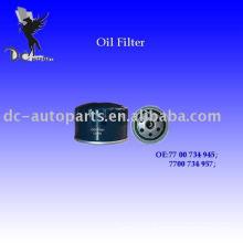 Jeep Full Flow Spin sur le filtre de lubrifiant