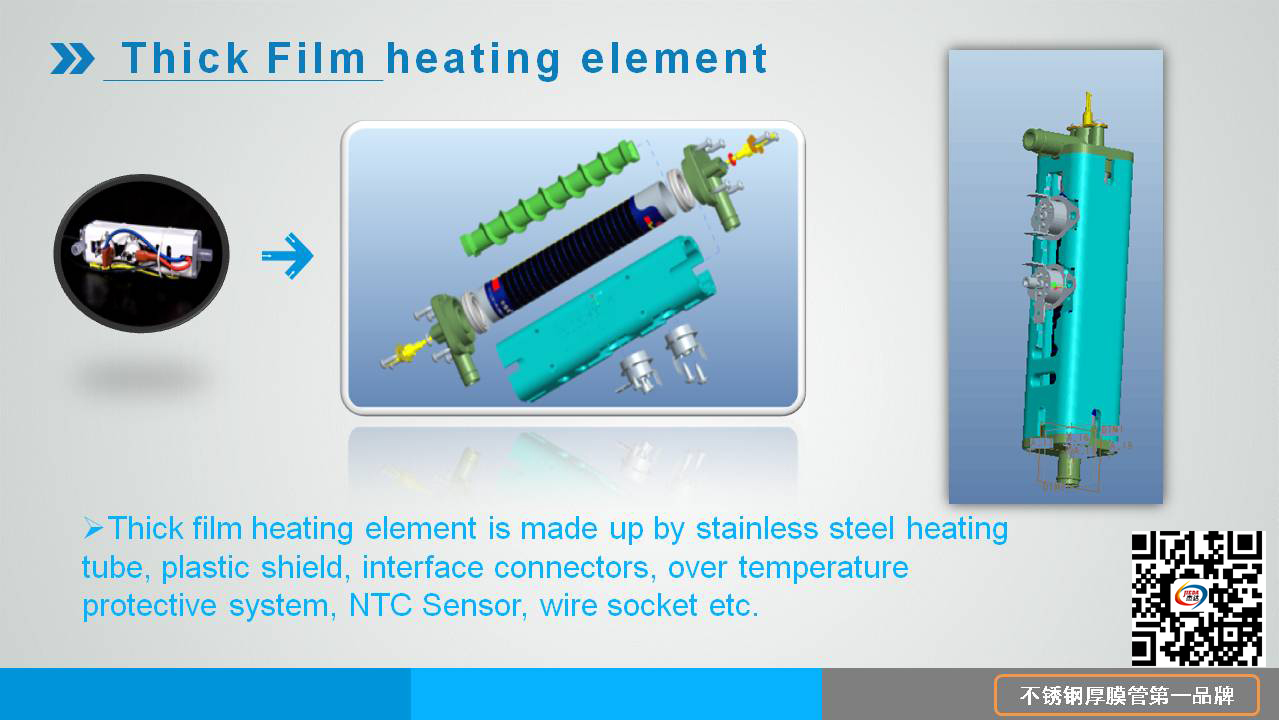 the structure of heating element