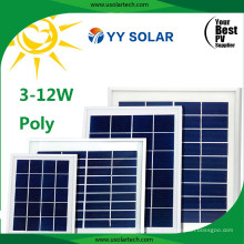 5W-100W High Transmission Rate Cheap Solar Panel
