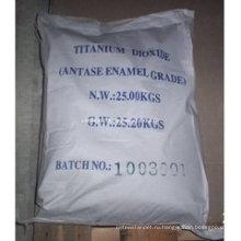 Высокое Качество Поставщик Диоксида Титана, Tio2 Рутила/Анатаза Htr628/Hta120