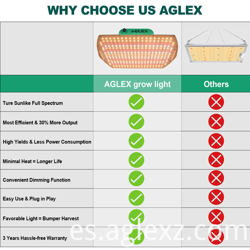 aglex led grow lights