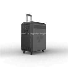 Portable Aluminum air battery for emergency energy