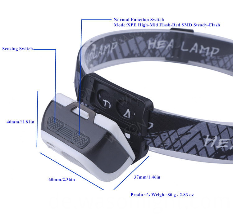 Adjustable Angle Headlamp