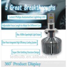 Lampe frontale à LED haute puissance