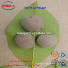 silicon carbide powder 60% silicon carbide powder 70% silicon carbide powder