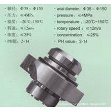 Механические уплотнения для нефтехимической промышленности (Hz3)
