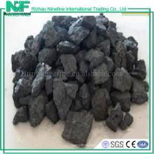 Coque metalúrgico de alto grado de emisión de carbono / Análisis de Coca-Cola Met