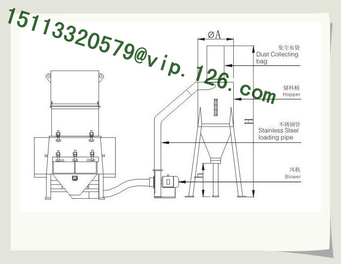 Plastic crushing and automatic recycling system Diagram