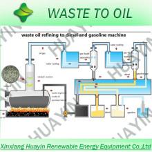 Máquina de refinación de plástico a gasolina-minin