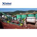 Goldcyanid-Prozess --- 300 tpd CIL-Anlage