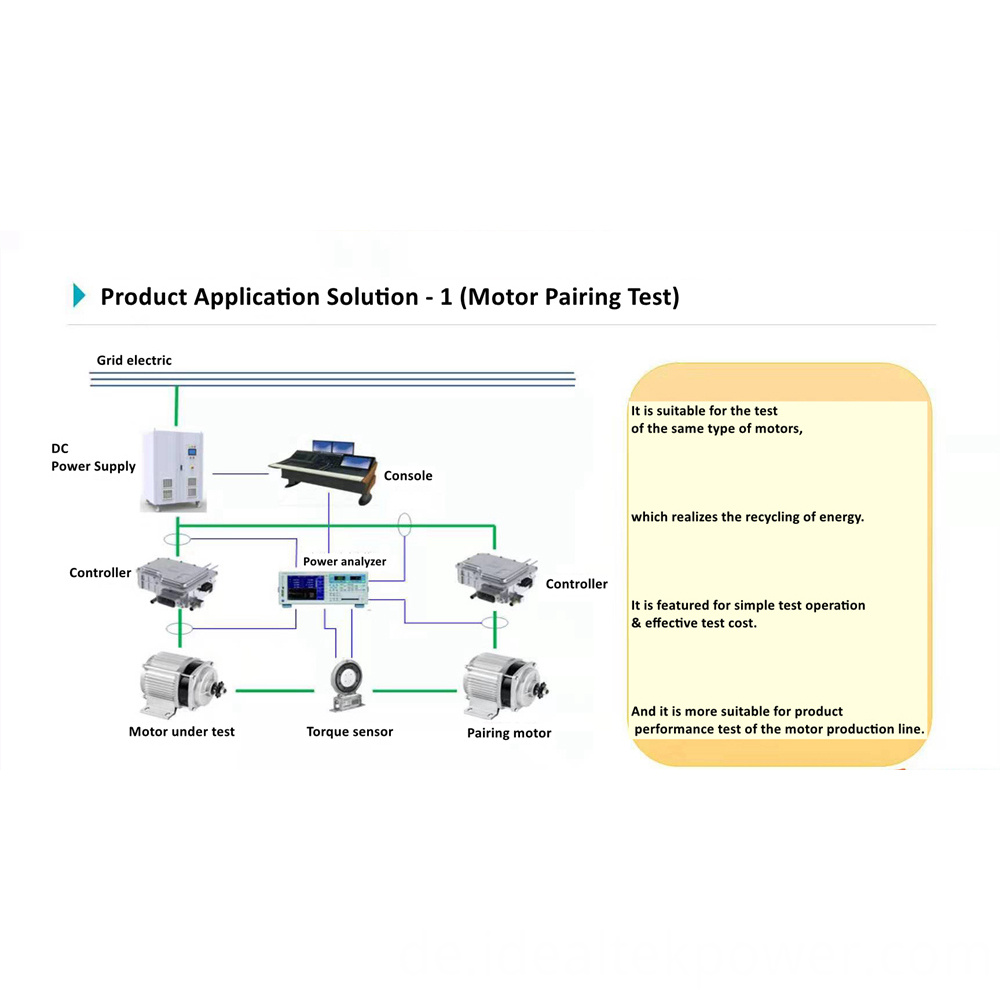 Product Application Solution 1 Motor Pairing Test