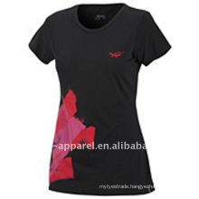 blank dri fit t shirts wholesale for women
