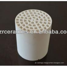 Electric Alumina Ceramic Heating Element