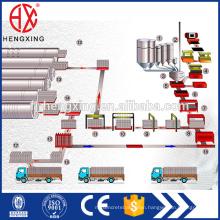 Light Weight AAC Block Making Machine, autoclaved aerated concrete block machine