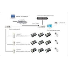 Système de gestion des opérations d'entreprise