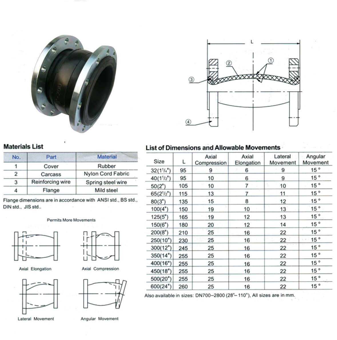 single phere flange rubber expansion joint