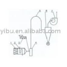 JG Air Stream Dryer /drying equipment /drying machine