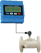 ultrasonic water flow meter