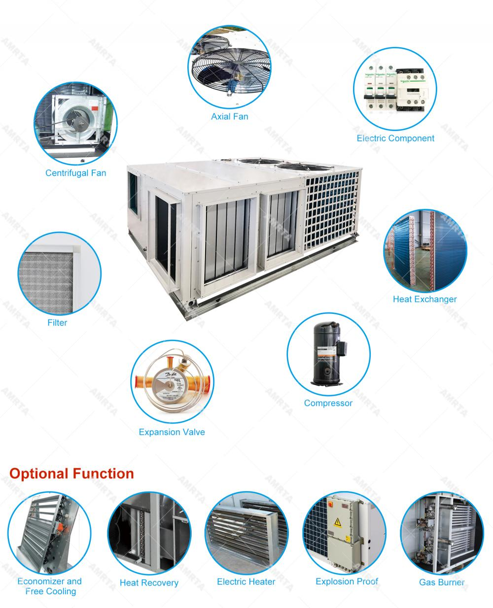 Heating and Cooling Air Conditioning Systems