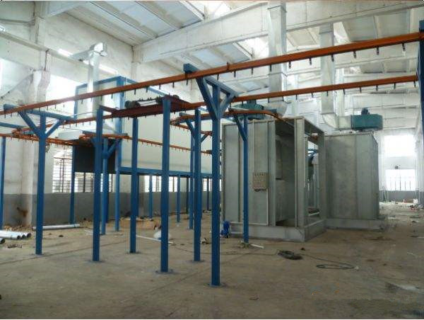 Powder Coating Line 2