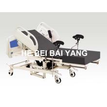 (A-170) Elektrische Geburtshilfe der Gynäkologie