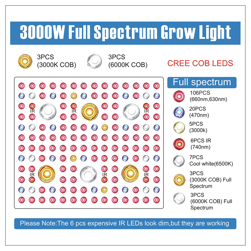 COB LED Grow Light (12)
