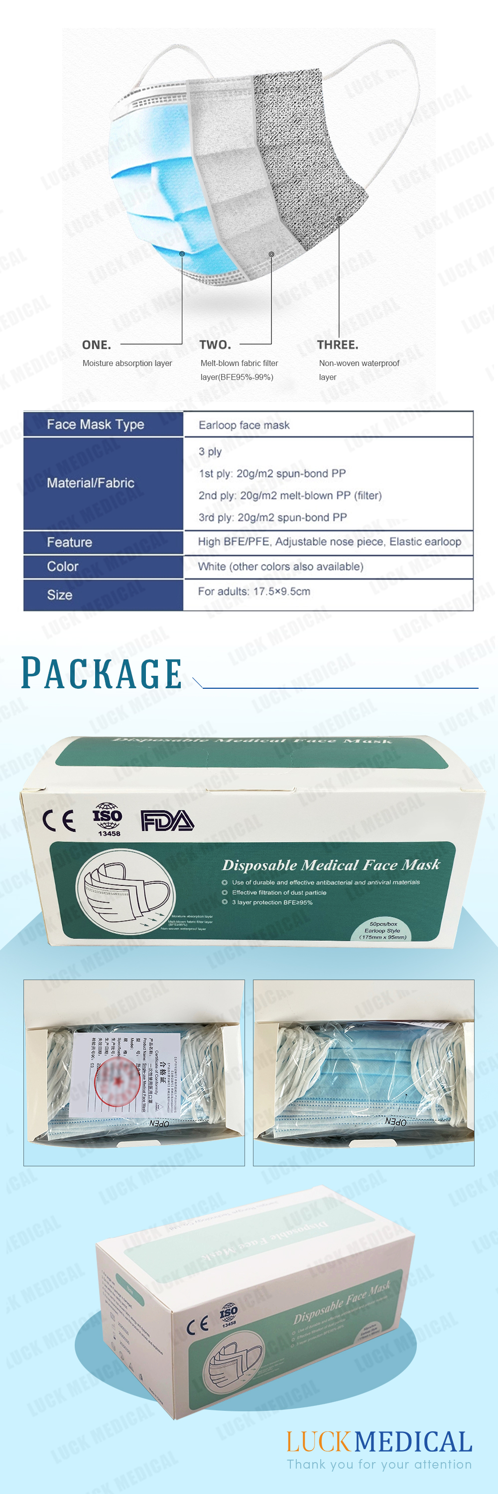 Package Medical Disposable Face Mask Protective
